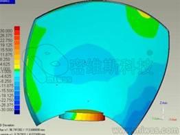 水轮机叶片测量2