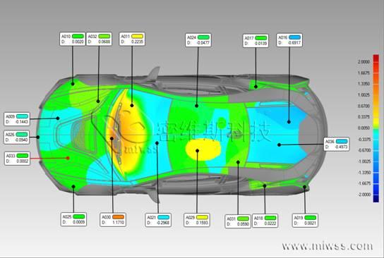 BMWi8扫描案例CAV检测