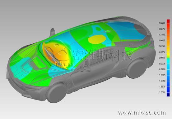 BMWi8扫描案例CAV检测1